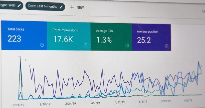 Google Ads Data